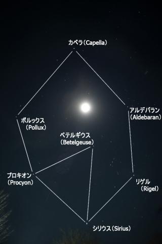 Star20210125